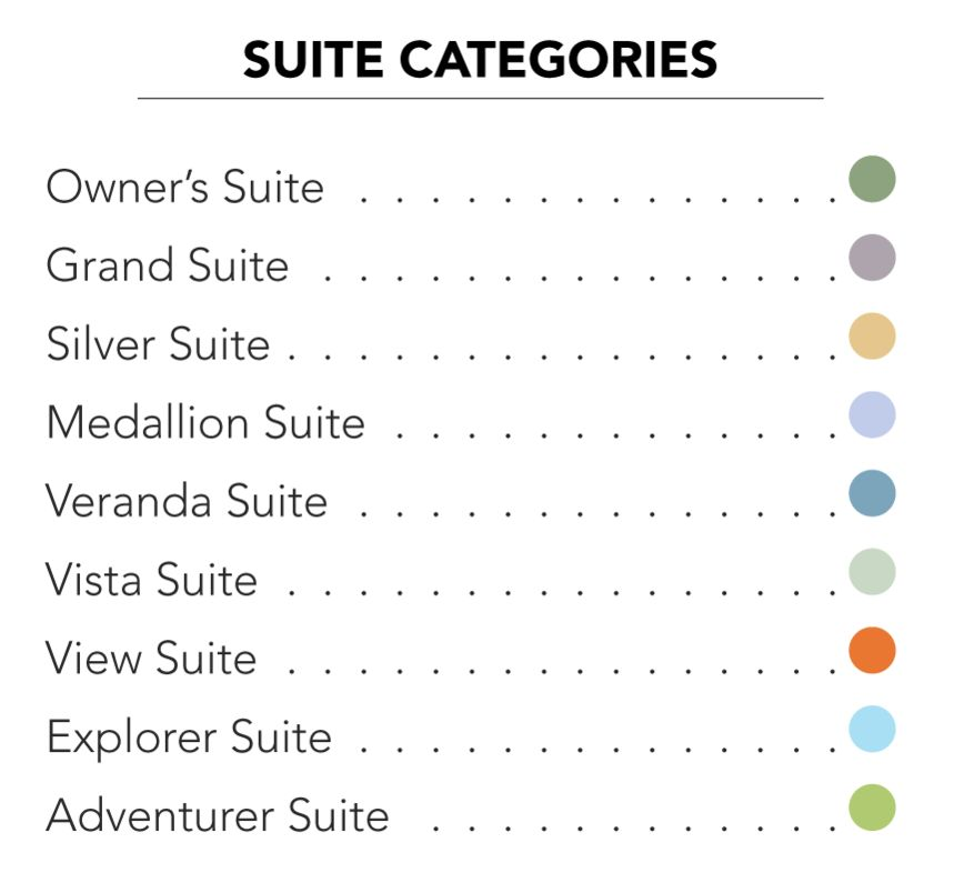 Suite Categories
